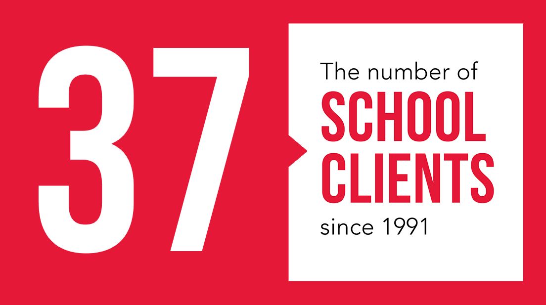 37 school clients since 1991