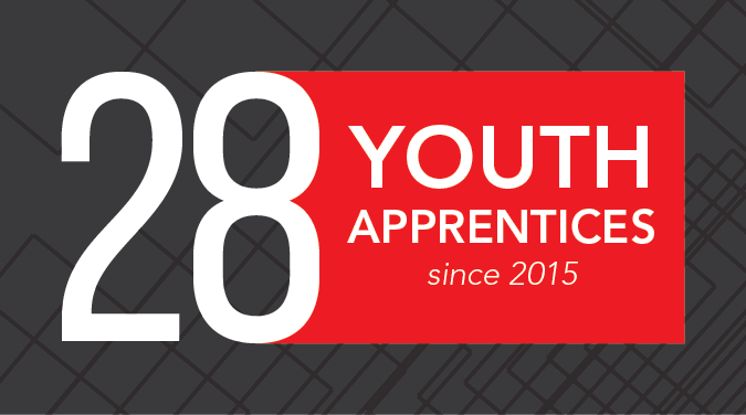 28 Youth Apprentices since 2015